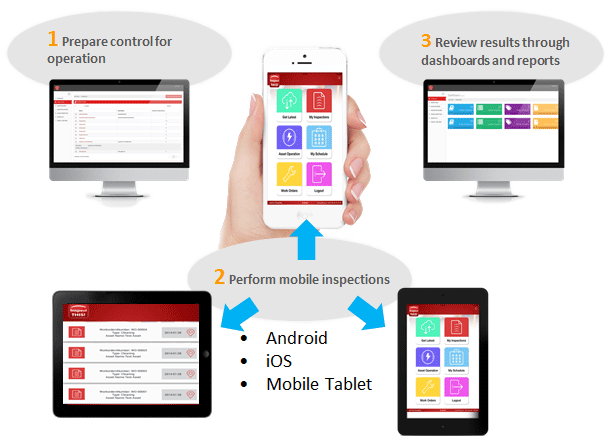 Mobile Shop Software